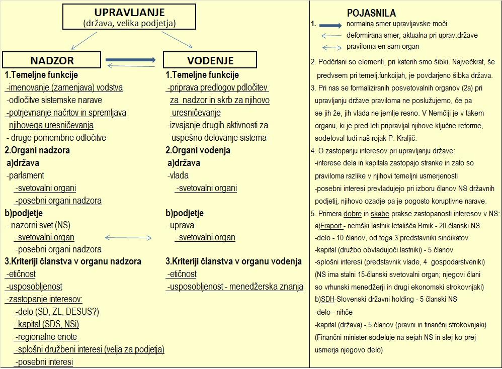 PR4-upravljanje-shema-1-aa