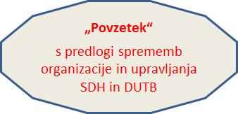 U-PR4-povzetek-aa
