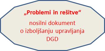 U-PR4-problemi in rešitve-aa