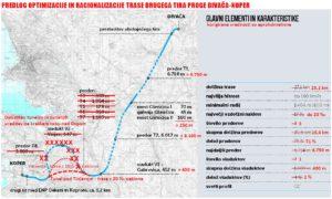 jazbinsek-racionalizacija-proge-2-tira-aa